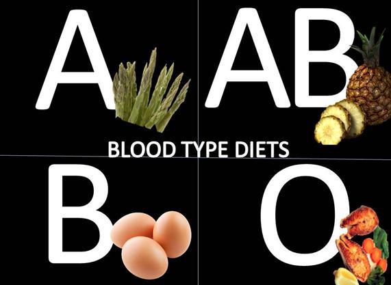 """La dieta gruppi sanguigni """"non ha validità scientifica"""""""