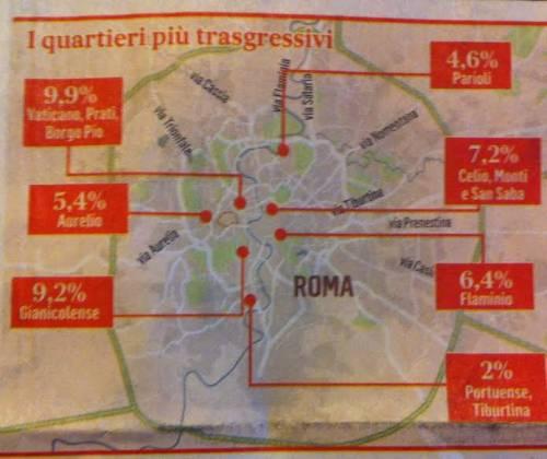 Roma, capitale delle scappatelle: maggior numero di tradimenti