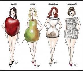 Body Shaping e fitness: fisico a mela, che allenamento devo fare?