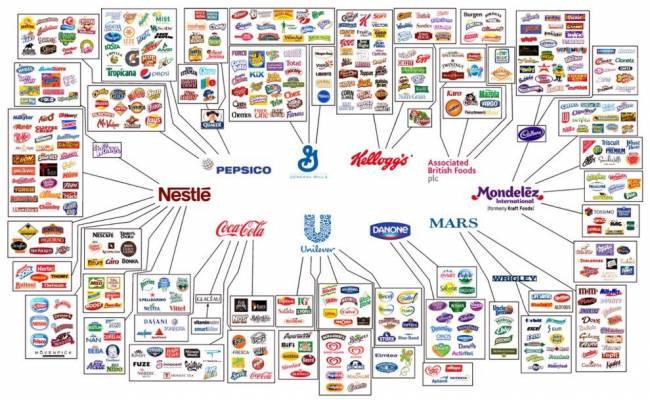 Coca Cola, Nestlè... ecco i 10 padroni mondiali del cibo