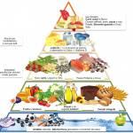 Prevenzione della salute: l'importanza di esercizio fisico e alimentazione