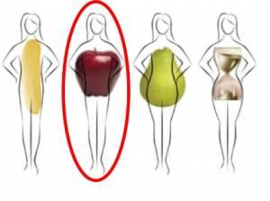 Lato B piatto e pancia, perché le donne a 50 anni diventano col fisico a mela?