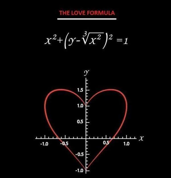 """Il quinto è quello giusto: a lezione di """"Matematica dell'Amore"""" con Hannah Fry"""