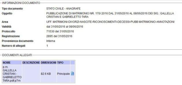 Cristian Galella e Tara Gabrieletto: ecco dove si sposano