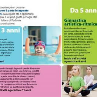 cbf7ae02668c26 Sport per bambini: ogni età ha quello adatto, la lista