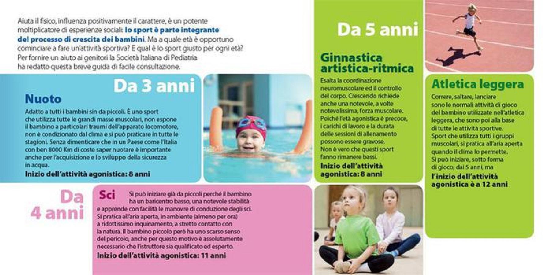 Sport per bambini: ogni età ha quello adatto, la lista
