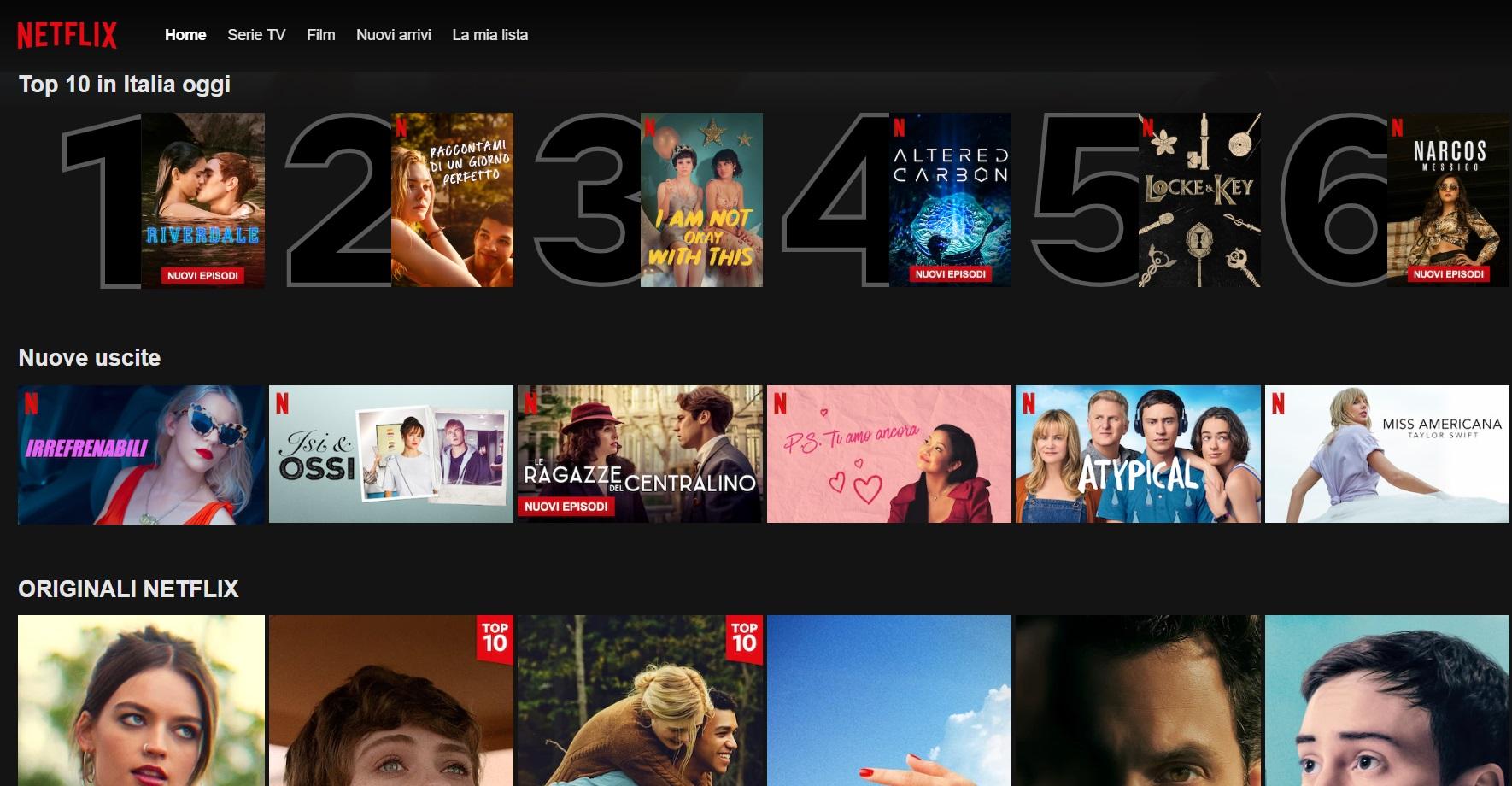 Netflix cosa vedere a marzo 2020